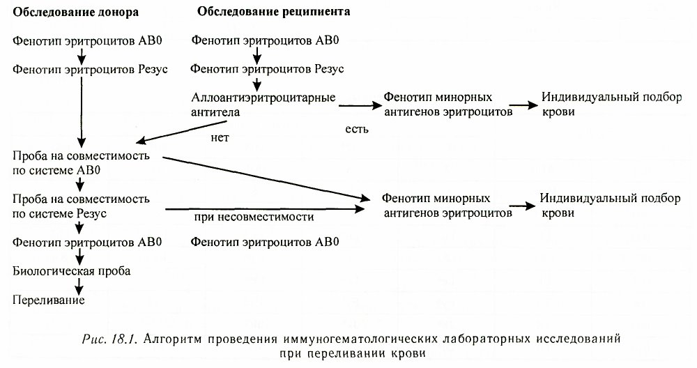 Система Abo