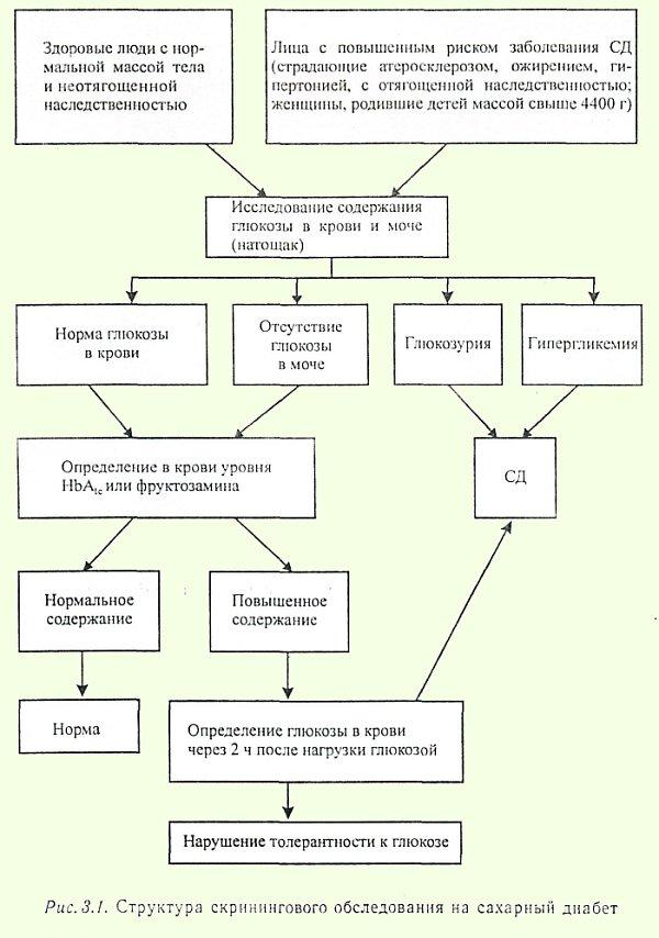 Руководство по артериальной гипертензии