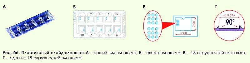 Пластиковый слайд-планшет