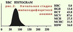 больничный лист москва недорого