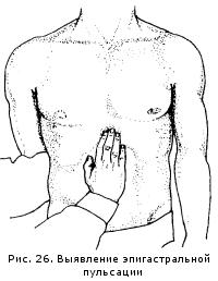 Дрожь и пульсация в теле
