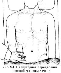 Пятна на коже от болезни печени