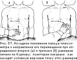 Как почистить кишечник и печень лекарствами