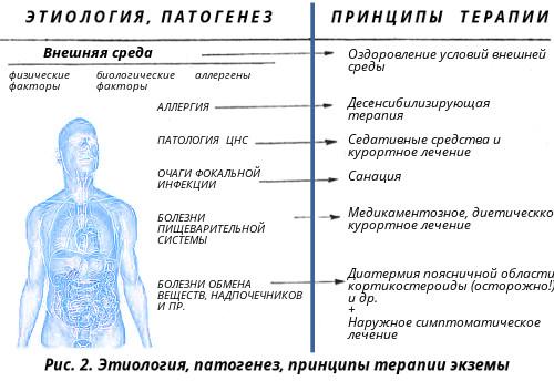 Чума этиология патогенез клиника диагностика лечение