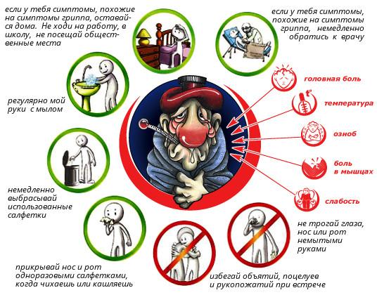 Картинки по запросу профилактика гриппа картинка